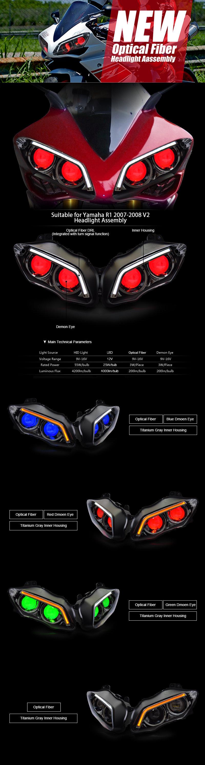 Yamaha R1 Headlight 2007 2008
